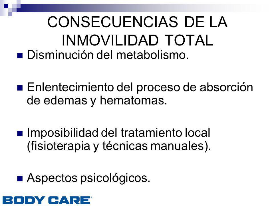 CONSECUENCIAS DE LA INMOVILIDAD TOTAL