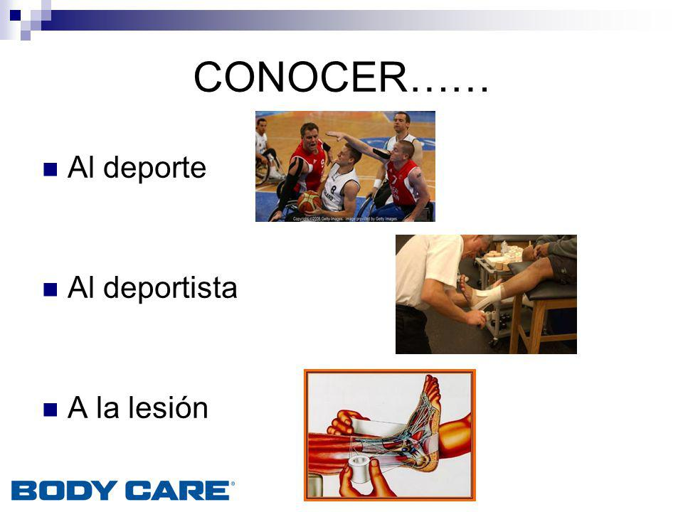 CONOCER…… Al deporte Al deportista A la lesión