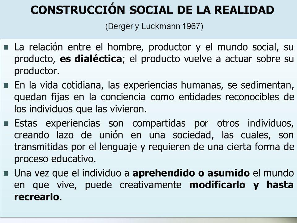 CONSTRUCCIÓN SOCIAL DE LA REALIDAD (Berger y Luckmann 1967)