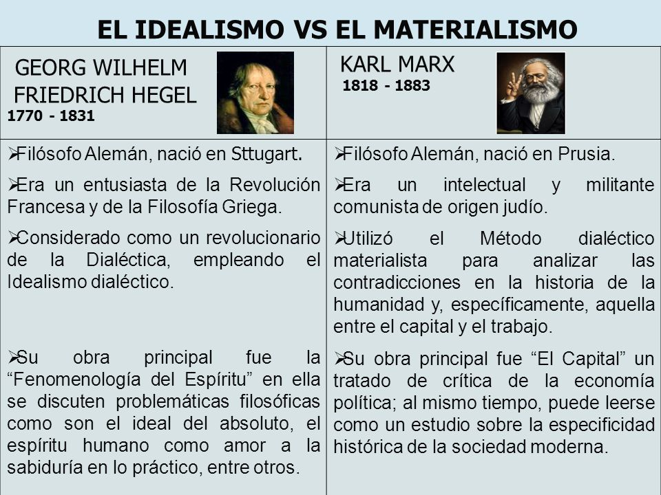 EL IDEALISMO VS EL MATERIALISMO