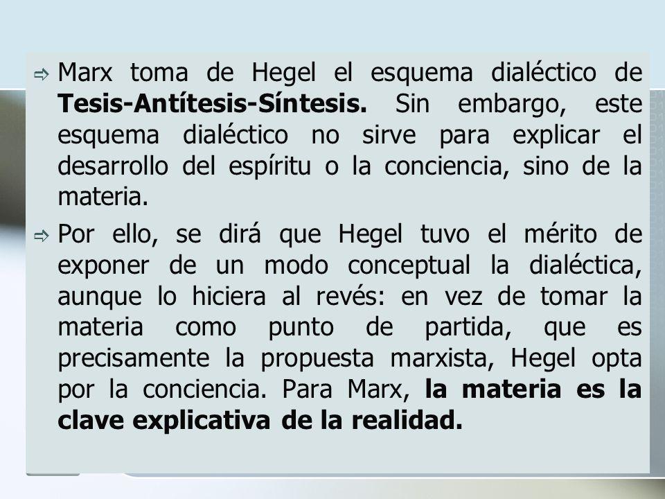 Marx toma de Hegel el esquema dialéctico de Tesis-Antítesis-Síntesis