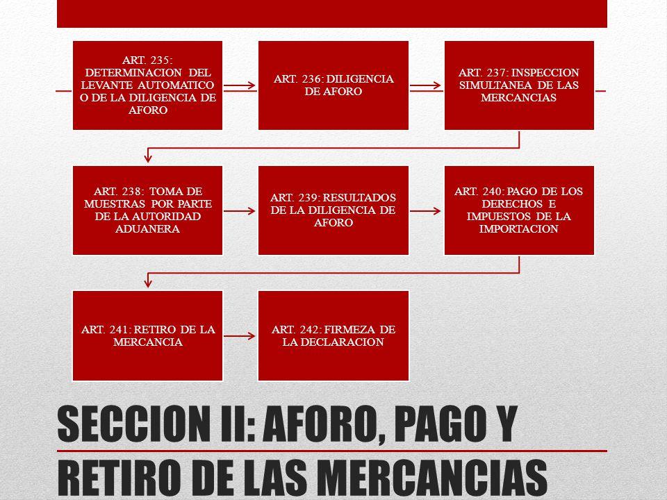 SECCION II: AFORO, PAGO Y RETIRO DE LAS MERCANCIAS