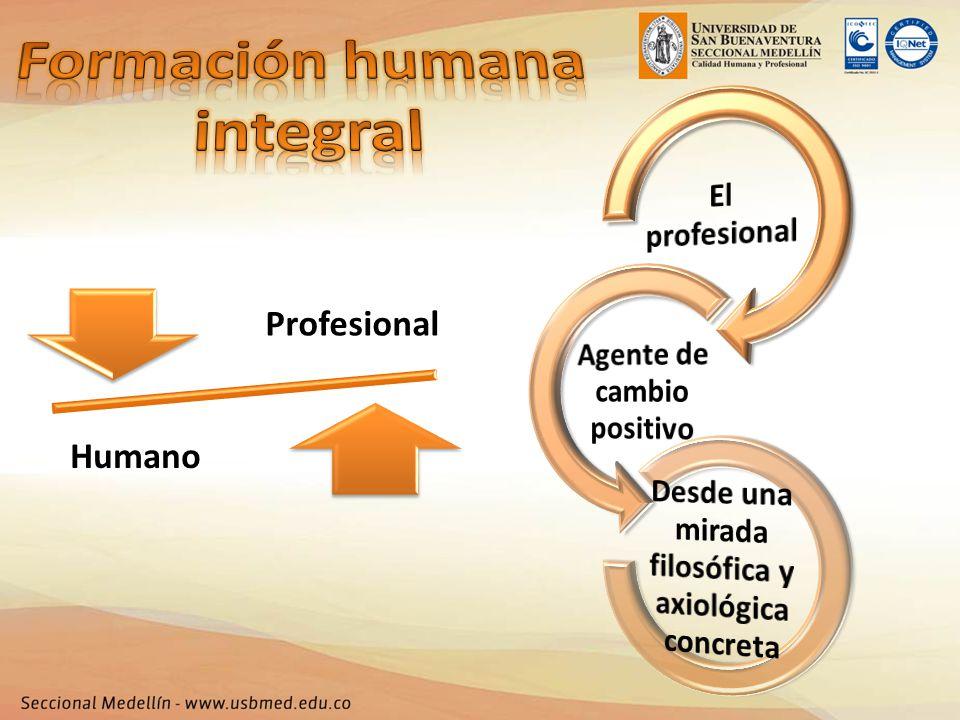 Formación humana integral