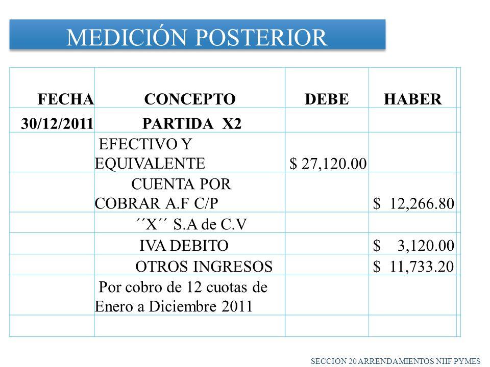 MEDICIÓN POSTERIOR FECHA CONCEPTO DEBE HABER 30/12/2011 PARTIDA X2