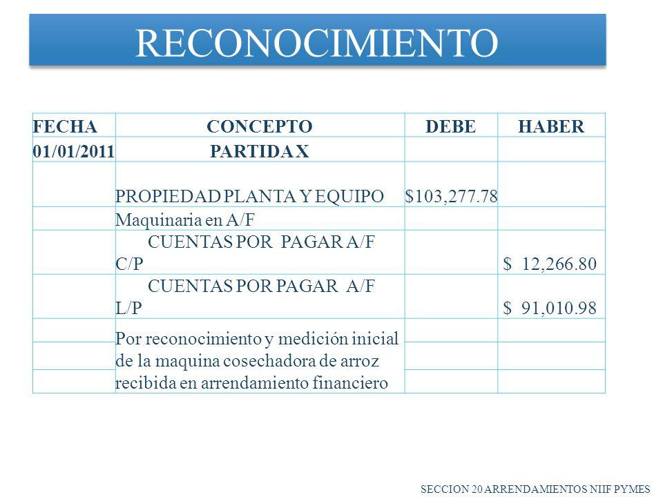 RECONOCIMIENTO FECHA CONCEPTO DEBE HABER 01/01/2011 PARTIDA X