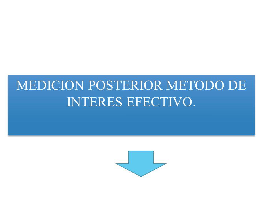 MEDICION POSTERIOR METODO DE INTERES EFECTIVO.