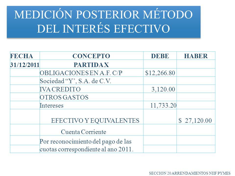 MEDICIÓN POSTERIOR MÉTODO DEL INTERÉS EFECTIVO