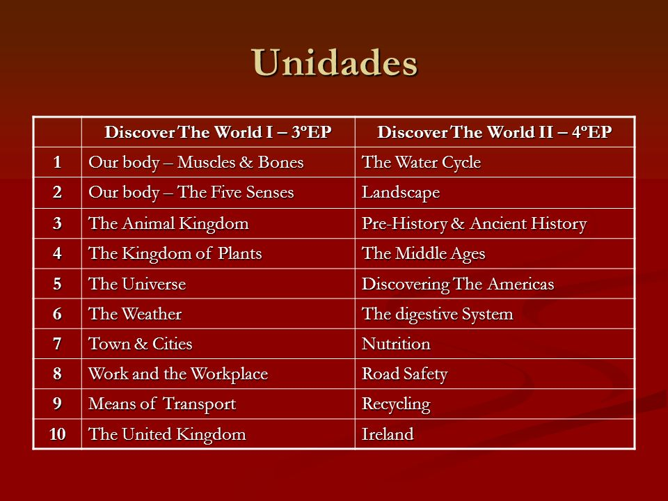 Discover The World I – 3ºEP Discover The World II – 4ºEP