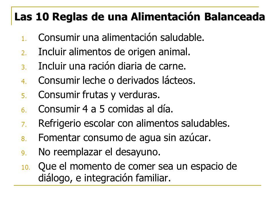 Las 10 Reglas de una Alimentación Balanceada