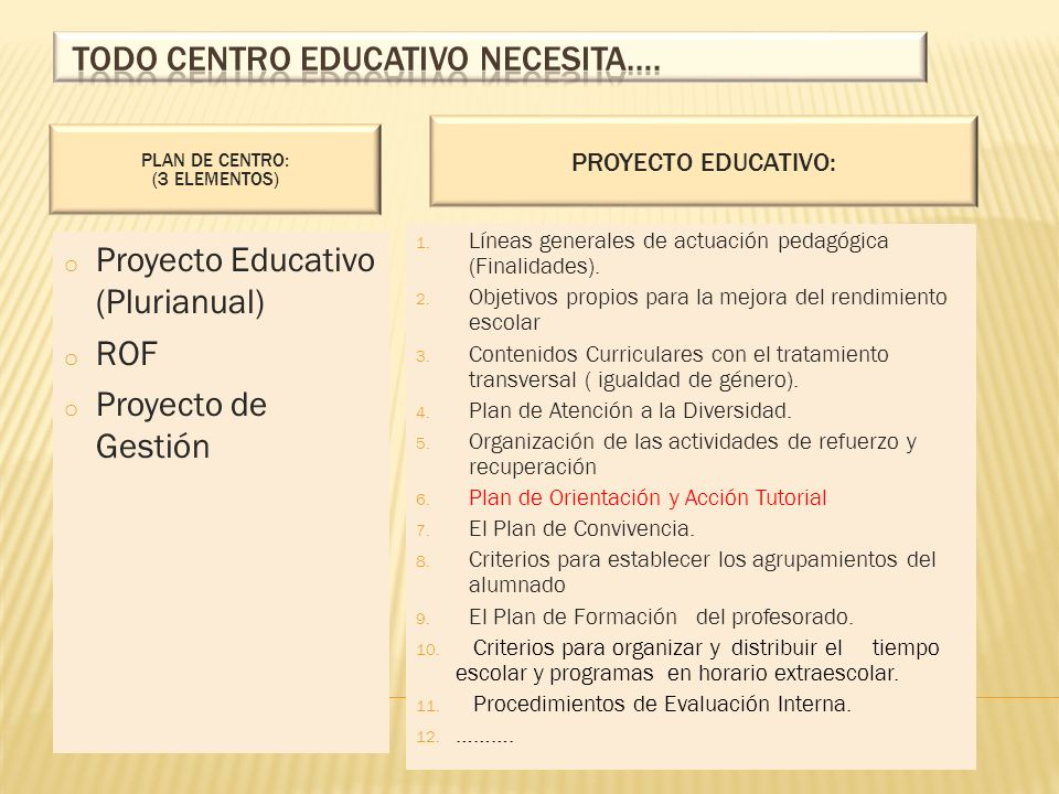 TODO CENTRO EDUCATIVO NECESITA….