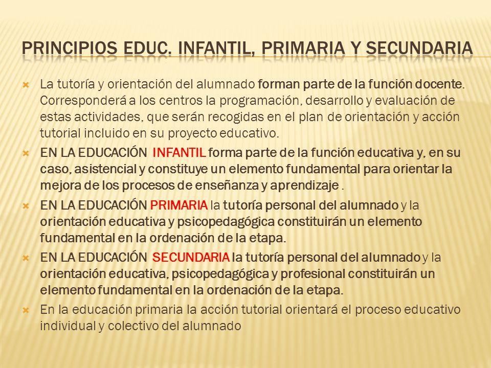 PRINCIPIOS EDUC. INFANTIL, PRIMARIA Y SECUNDARIA