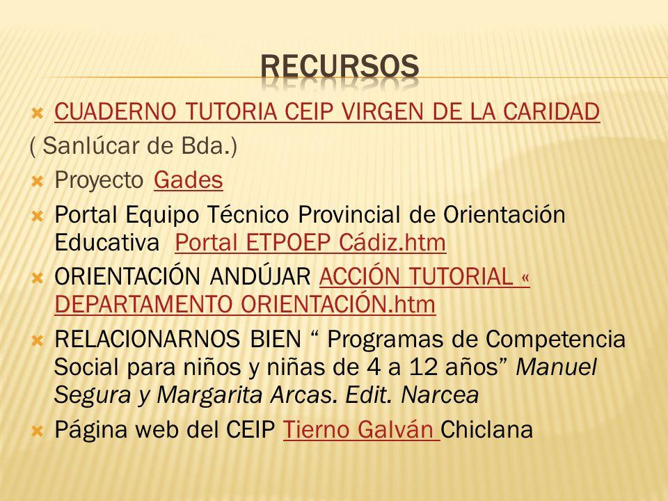 RECURSOS CUADERNO TUTORIA CEIP VIRGEN DE LA CARIDAD