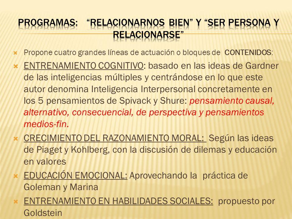 Programas: RELACIONARNOS BIEN y SER PERSONA Y RELACIONARSE