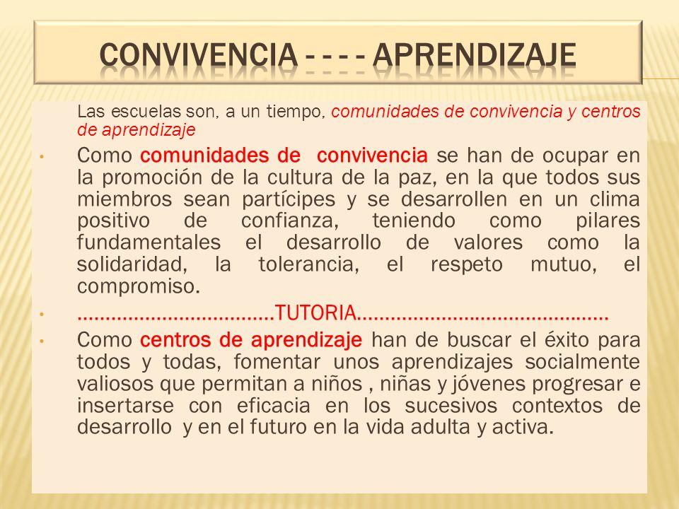 CONVIVENCIA - - - - APRENDIZAJE