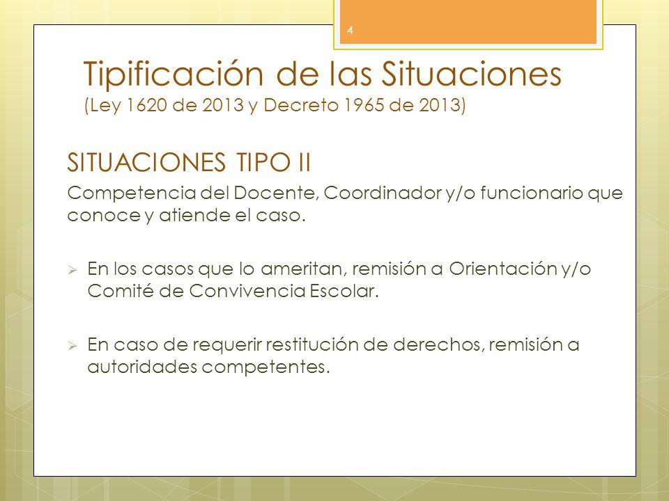 Tipificación de las Situaciones (Ley 1620 de 2013 y Decreto 1965 de 2013)