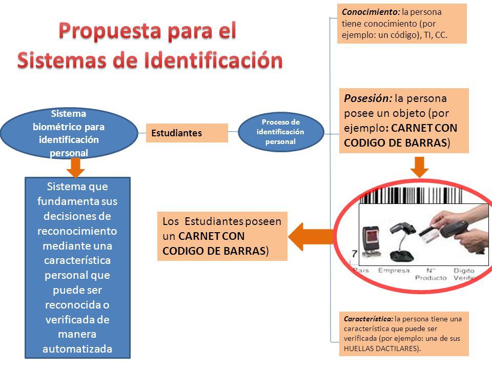 Propuesta para el Sistemas de Identificación