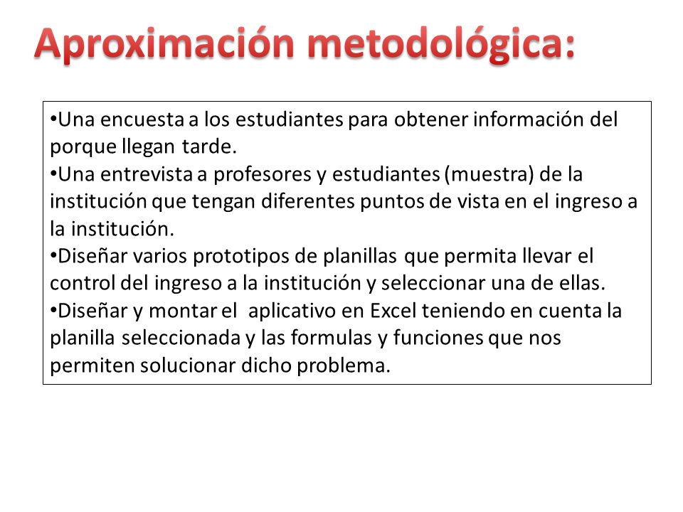 Aproximación metodológica: