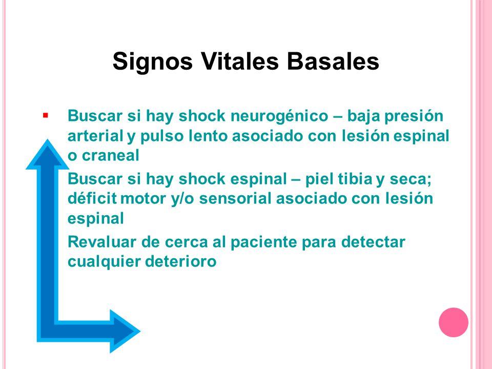 Signos Vitales Basales