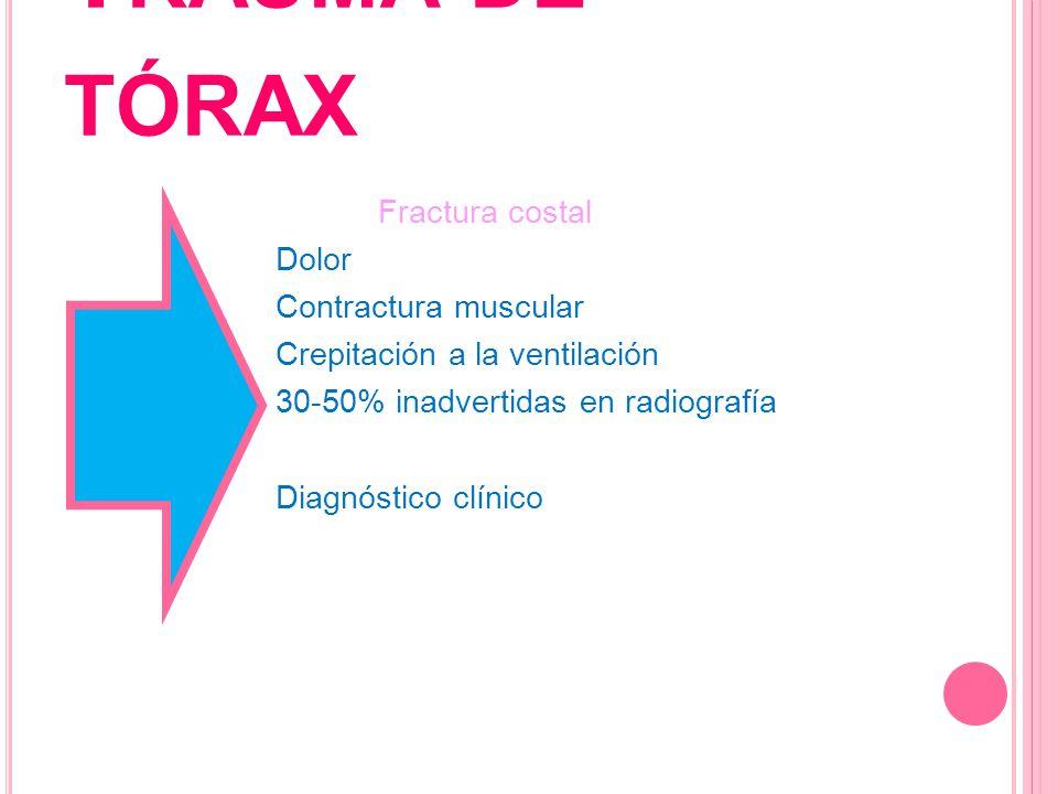 Trauma de tórax Fractura costal Dolor Contractura muscular Crepitación a la ventilación 30-50% inadvertidas en radiografía Diagnóstico clínico