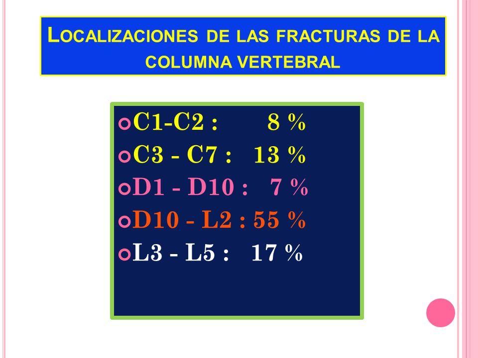 Localizaciones de las fracturas de la columna vertebral