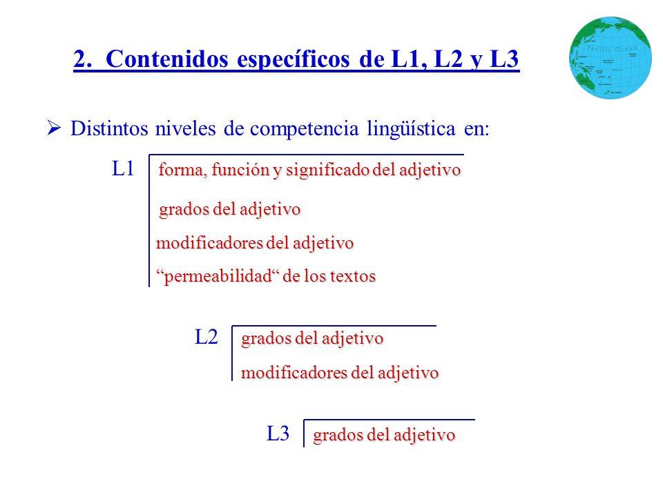 2. Contenidos específicos de L1, L2 y L3