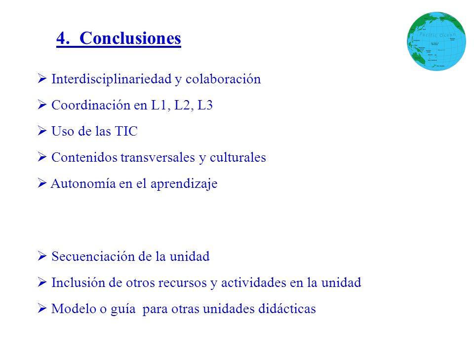 4. Conclusiones Interdisciplinariedad y colaboración