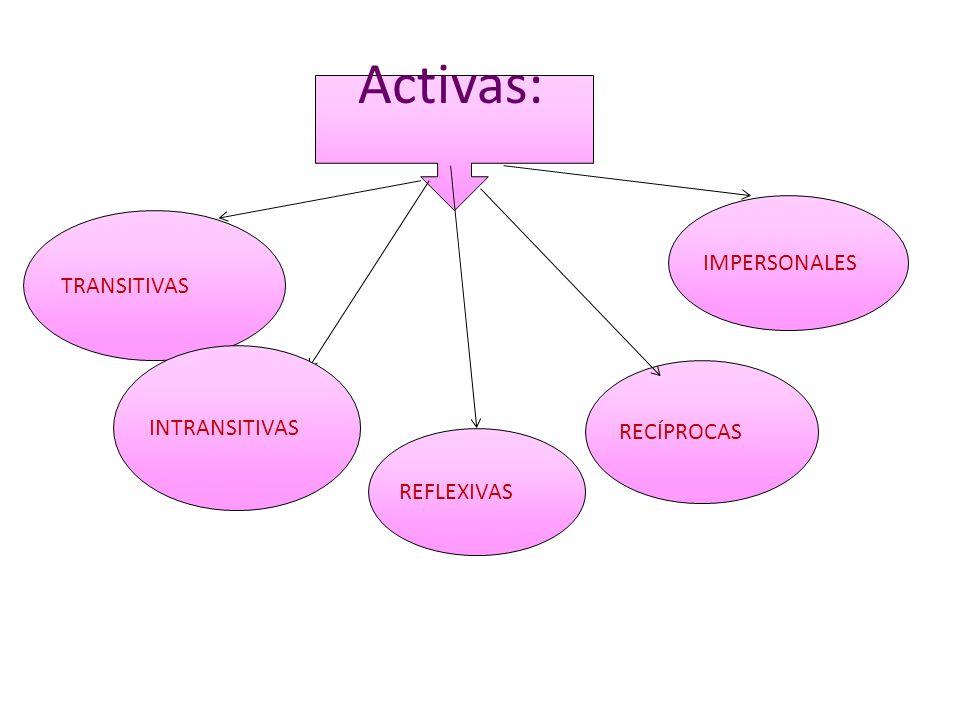 Activas: IMPERSONALES TRANSITIVAS INTRANSITIVAS RECÍPROCAS REFLEXIVAS