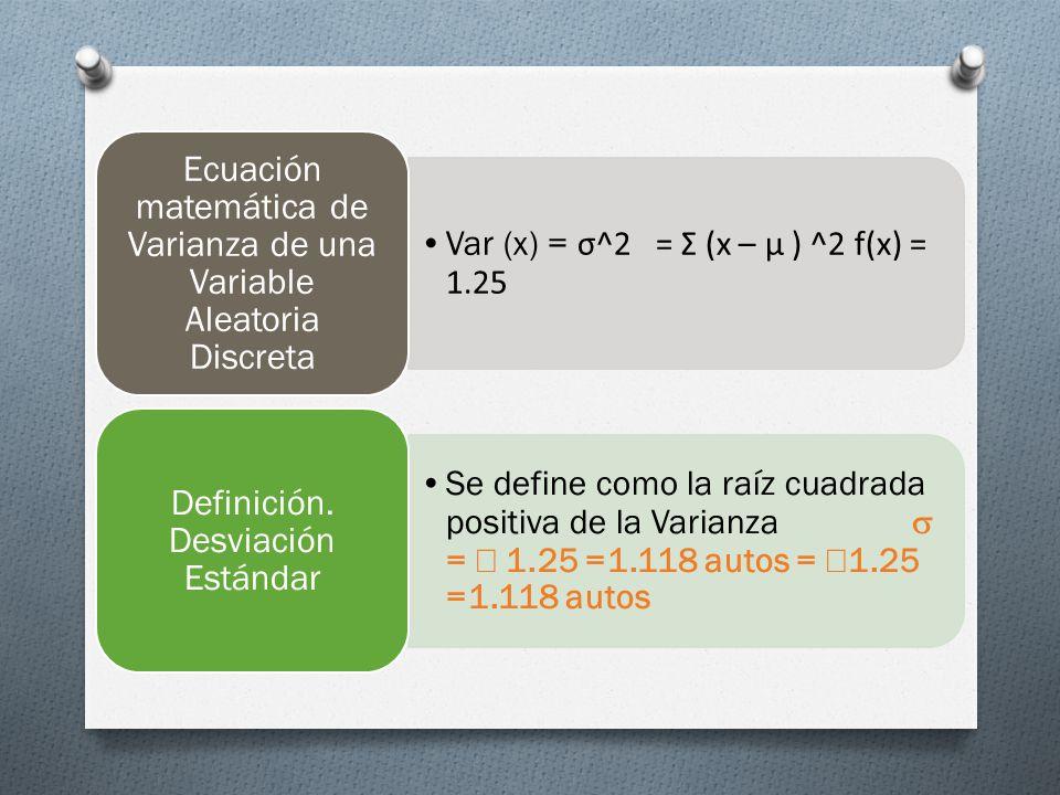Ecuación matemática de Varianza de una Variable Aleatoria Discreta