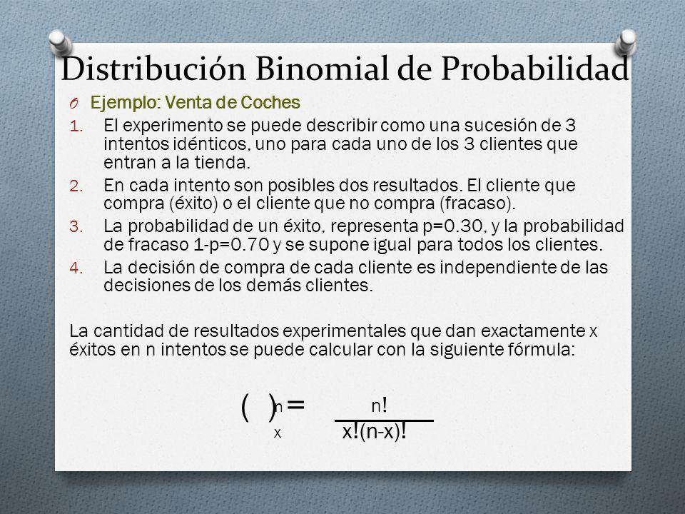 Distribución Binomial de Probabilidad