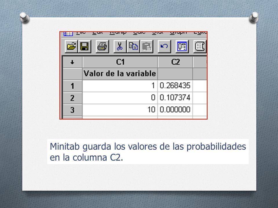 Minitab guarda los valores de las probabilidades en la columna C2.