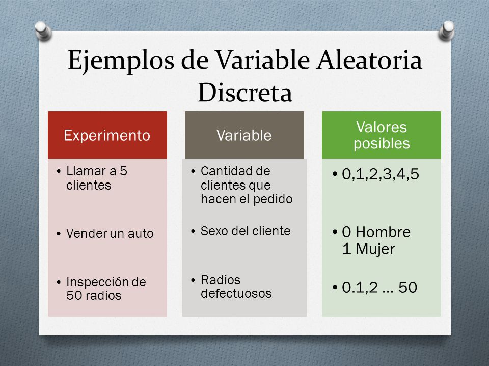 Ejemplos de Variable Aleatoria Discreta