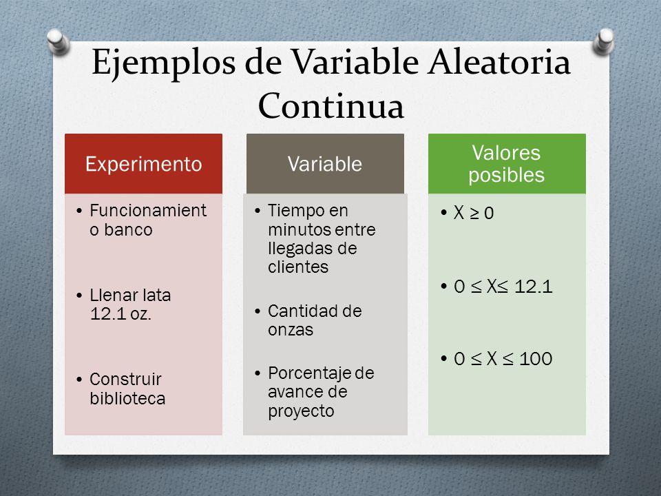 Ejemplos de Variable Aleatoria Continua