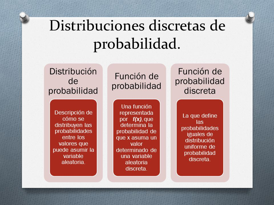 Distribuciones discretas de probabilidad.