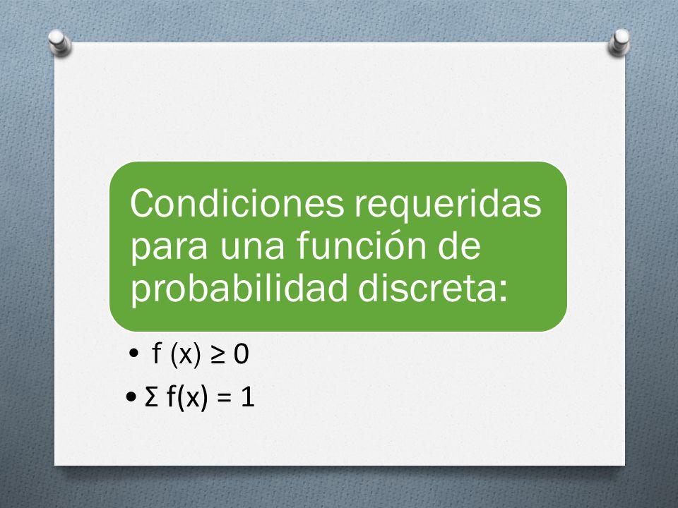 Condiciones requeridas para una función de probabilidad discreta: