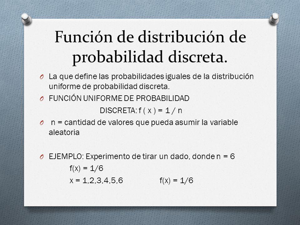 Función de distribución de probabilidad discreta.