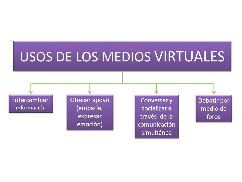 USOS DE LOS MEDIOS VIRTUALES