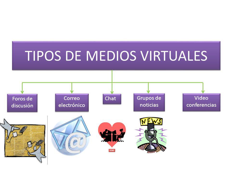 TIPOS DE MEDIOS VIRTUALES