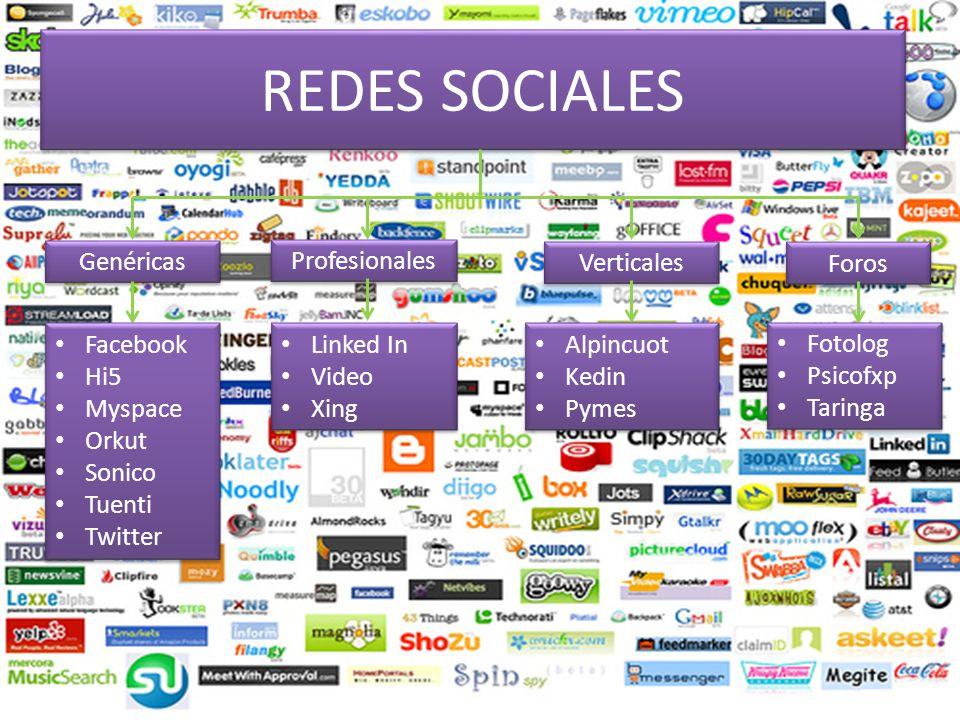 REDES SOCIALES Genéricas Profesionales Verticales Foros Facebook Hi5