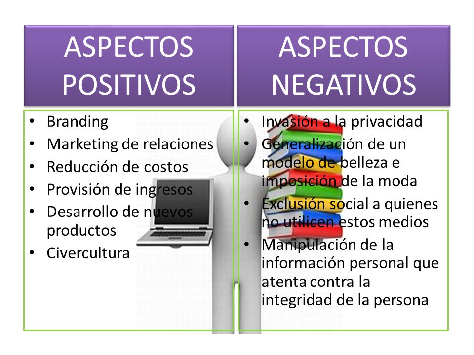 ASPECTOS POSITIVOS ASPECTOS NEGATIVOS Branding Marketing de relaciones