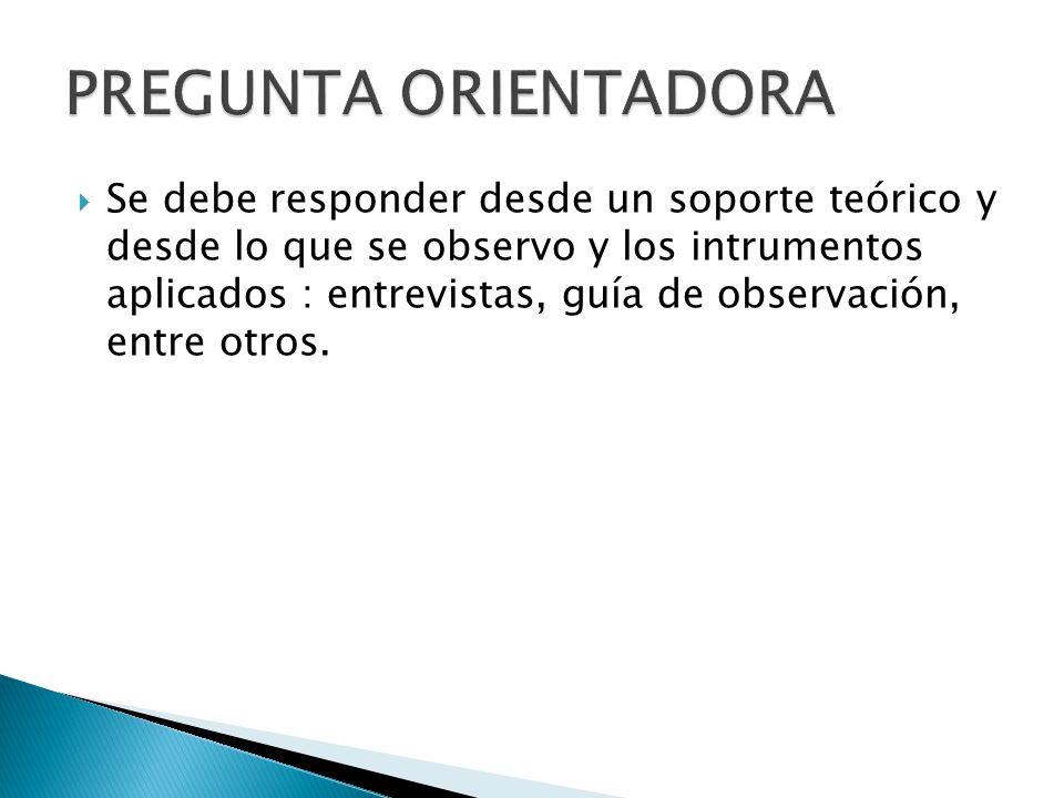 PREGUNTA ORIENTADORA