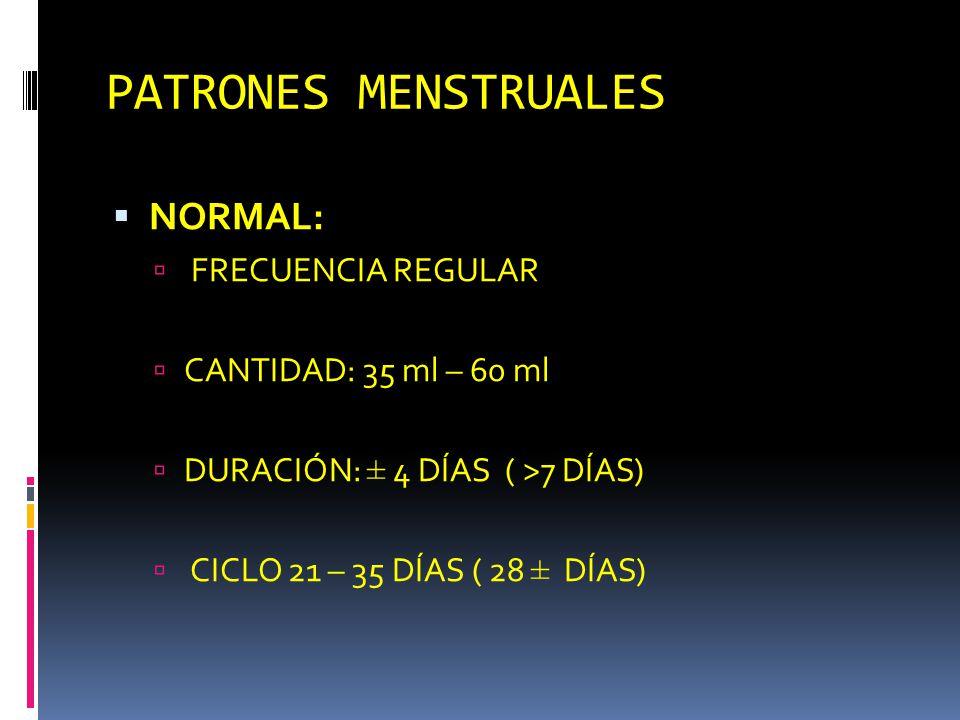 PATRONES MENSTRUALES NORMAL: FRECUENCIA REGULAR