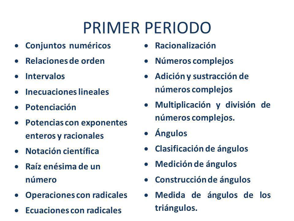 PRIMER PERIODO Conjuntos numéricos Relaciones de orden Intervalos