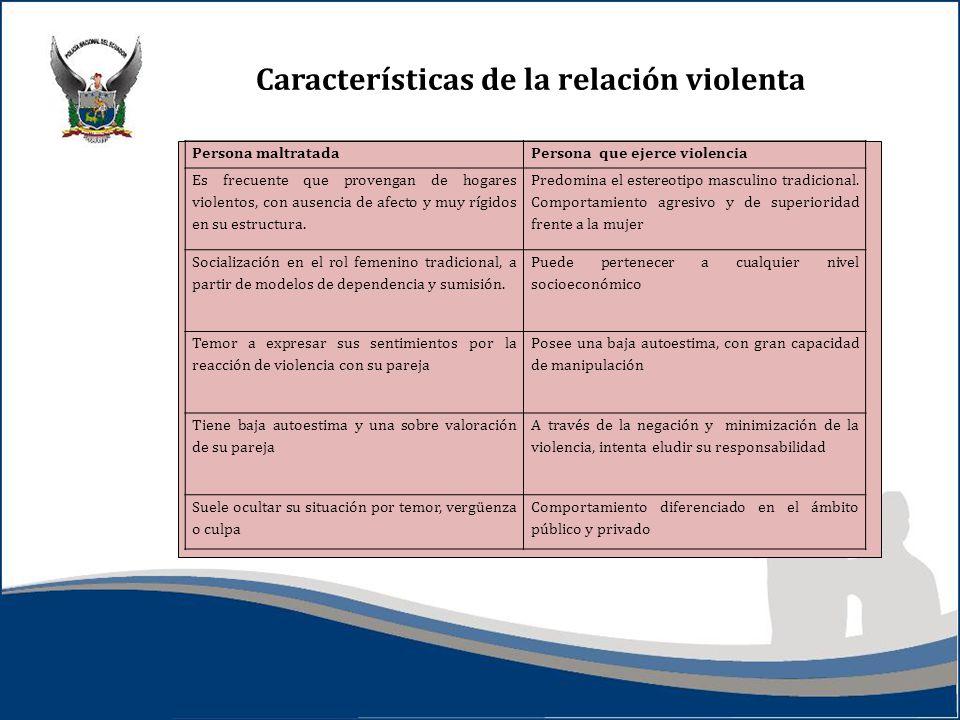 Características de la relación violenta
