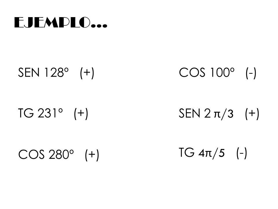 EJEMPLO... SEN 128º (+) COS 100º (-) TG 231º (+) SEN 2 π/3 (+)