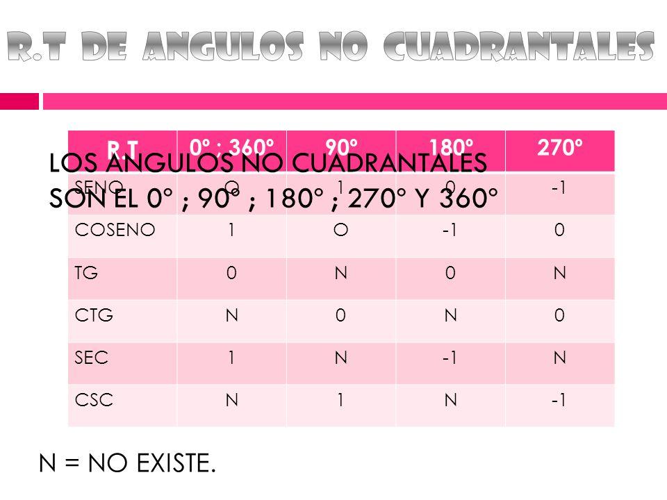 R.T DE ANGULOS NO CUADRANTALES