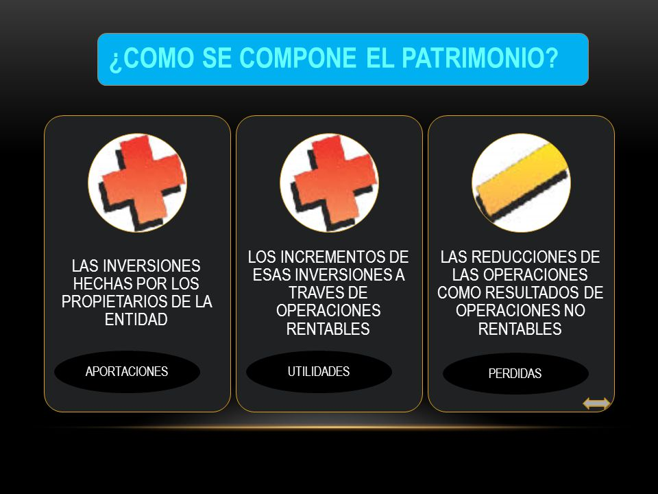 ¿COMO SE COMPONE EL PATRIMONIO