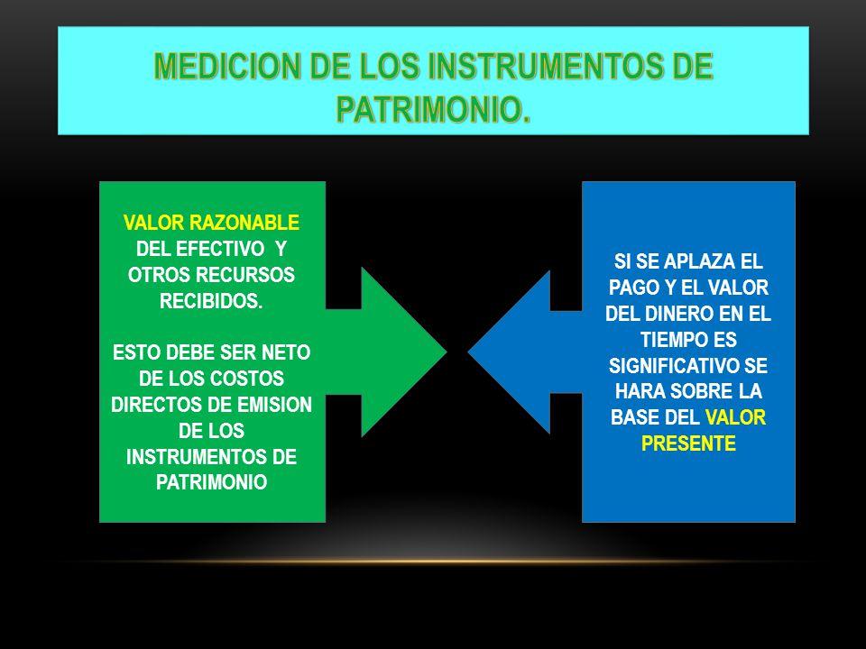 MEDICION DE LOS INSTRUMENTOS DE PATRIMONIO.