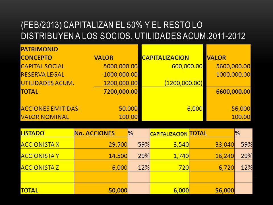 (feb/2013) capitalizan el 50% y el resto lo distribuyen a los socios
