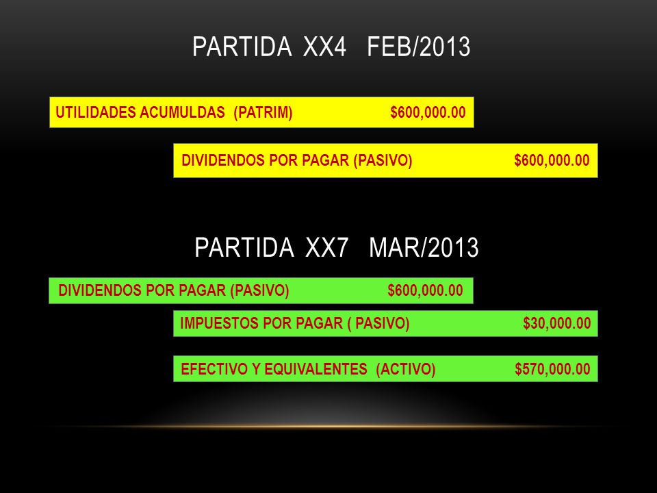 partida xx4 feb/2013 partida xx7 MAR/2013