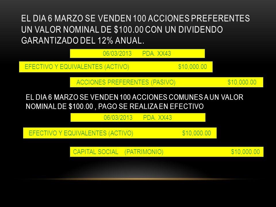 EL DIA 6 MARZO SE VENDEN 100 ACCIONES PREFERENTES UN VALOR NOMINAL DE $100.00 CON UN DIVIDENDO GARANTIZADO DEL 12% ANUAL.